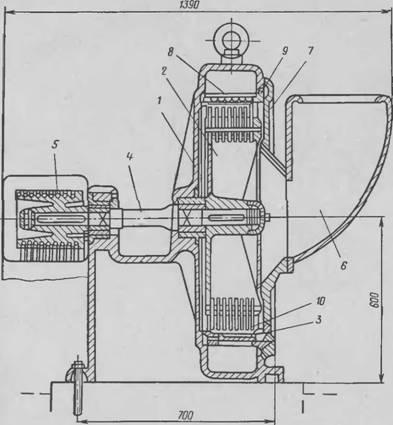Схема молотковой дробилки ДМ-1