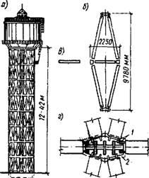 Типовые нормы водонапорных башен
