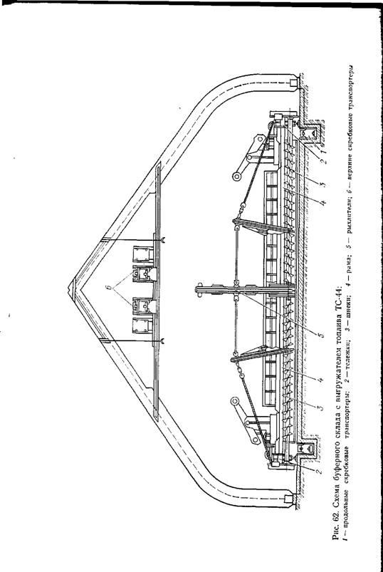 Схема такого склада изображена