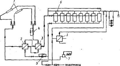 Рис. 2.16.  Принципиальная схема системы горячего водоснабжения микрорайона в г. Бухаресте.