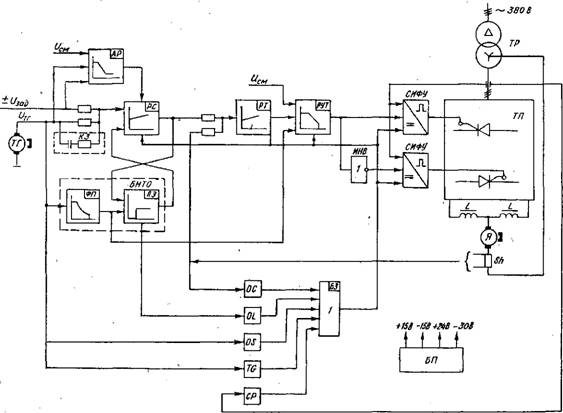 Блок-схема привода «Кемрон»