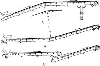 Классификация ленточные конвейера уплотнитель двери транспортер т4