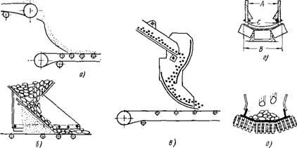Разгрузочное устройство ленточных конвейеров моргает лампочка давления масла на фольксваген транспортер т5