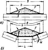 Приемные лотки ленточных конвейеров купить коробку на фольксваген транспортер т4