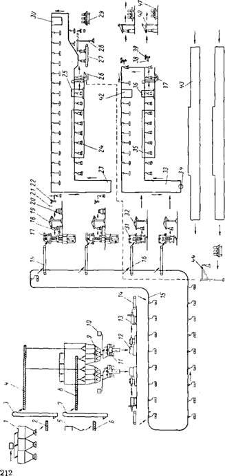 Подвесные конвейеры описание комплектующие к рольгангу