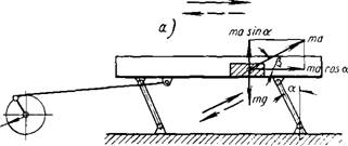 Типы вибрационных конвейеров фольксваген транспортер черного цвета