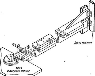 Выработка шипов на фрезерных станках