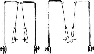 Схема электризации тел