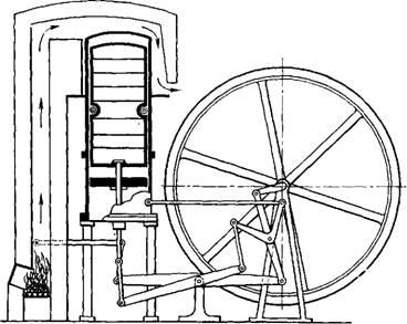 Газотурбинный двигатель гтд тепловой двигатель в котором газ сжимается