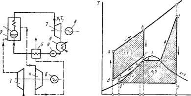 принципиальная схема паротурбинной установки