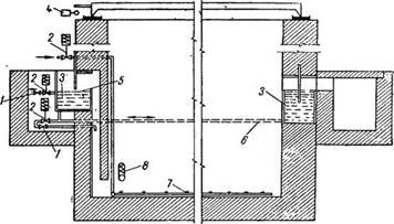 Паропрогрев бетона цемент по москве