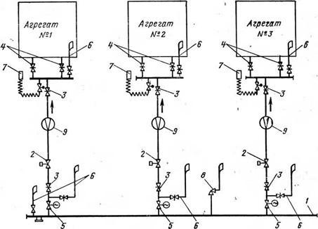 Схема подачи газа от ГРП к