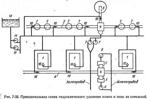 Насосы 6 консольного типа