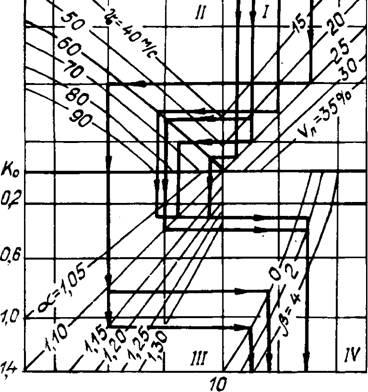 Кольцеобраэование В цементных вращающихся печах и способы предотвращения колец.