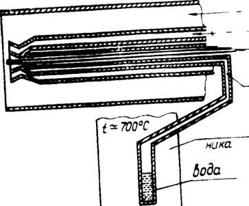 Вращающаяся печь по производству извести причина попадания шлама в пыльную камеру