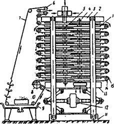 Рис. 4.13.  Схема фильтр-пресса.  1 - фильтрующие плиты; 2 - стяжка; 3 - верхняя упорная плита; 4 - коллектор отвода...