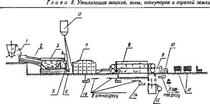 ...4 - печь-питатель; 5 - летка; 6 - центрифуга; 7 - камера волокноосаждения; 8 - камера полимеризации; 9...