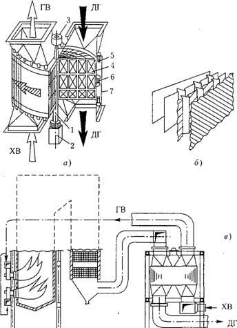 Рис. 2.15.  Схема конструктивного выполнения РВП: а - общий вид аппарата; б - пластины теплообменной.