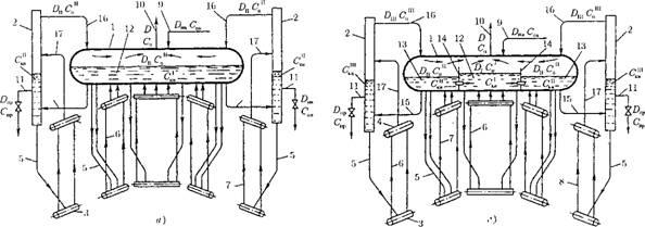 Схемы ступенчатого испарения в паровых котлах с естественной циркуляцией: а - одноступенчатая; б - двухступенчатая с...