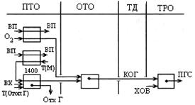 ур 2 схема принципиальная