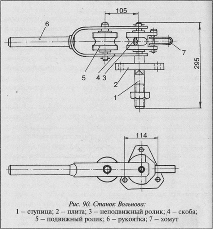 Чертеж трубогиба для круглой трубы своими руками