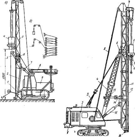 Схема запасовки канатов полиспастов подъема молота и сваи показана на рис. 20.1,6. Установка сваи под молот...