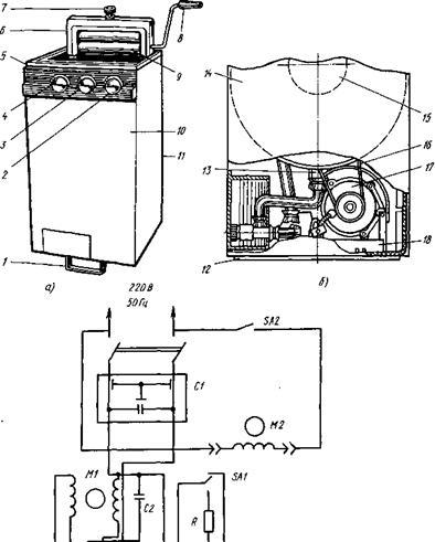 Стиральная машина СМП-2Д (рис.