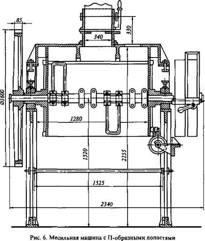 Тестомесильная машина ШТ-1М