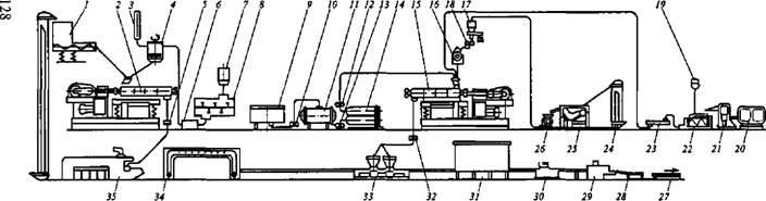 Машипно-аппаратурная схема