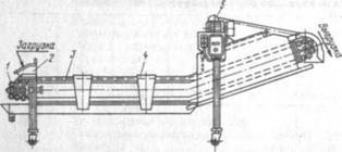 Инспекционный конвейер а9 ктф курсовой проект пластинчатого конвейера