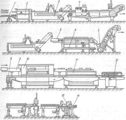 Технологическая схема производства консервированных огурцов: 1 - рольганг для подачи ящиков с огурцами; 2...