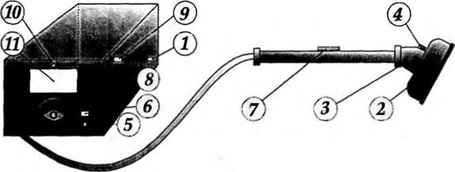 Флокатор СЗ-М: 1 — клемма «