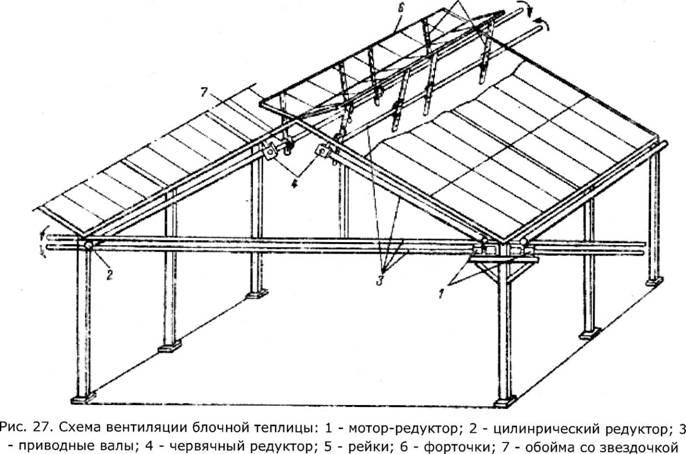 Схема вентиляции блочной теплицы: 1 - мотор-редуктор; 2 - цилинрический редуктор; 3 - приводные валы; 4...