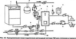 Рис. 162.  Принципиальная схема отопления и горячего водоснабжения дома: 1 - котел; 2...