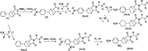 Я = а = Н, ьВи.  Схема 1. Аминокислоты (4а, Ь) получали восстановлением...  Строение и чистота синтезированных...
