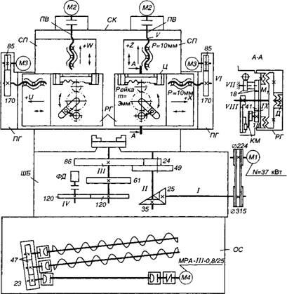 cycle 95 для станков с чпу: