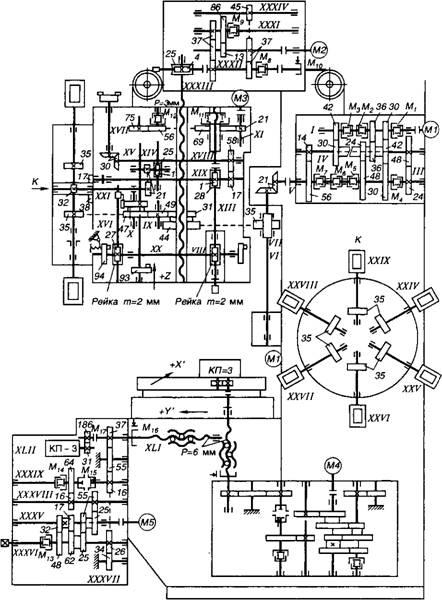 электрические Схемы Станки
