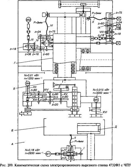 Ния двигателя М4.