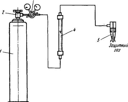 струйной газовой защиты
