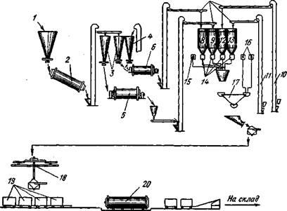 производства пеноблоков на