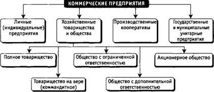 """alt=""""экономика фирмы"""""""