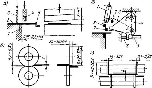 Схема резки металла на