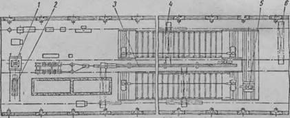 Стендовая схема производства жби калининградский завод жби
