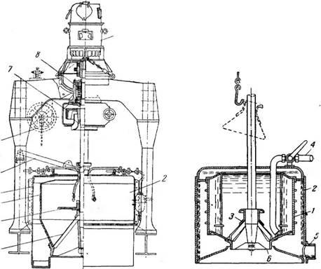 Конструкция центрифуг