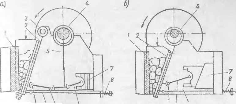 Щековые дробилки - схемы