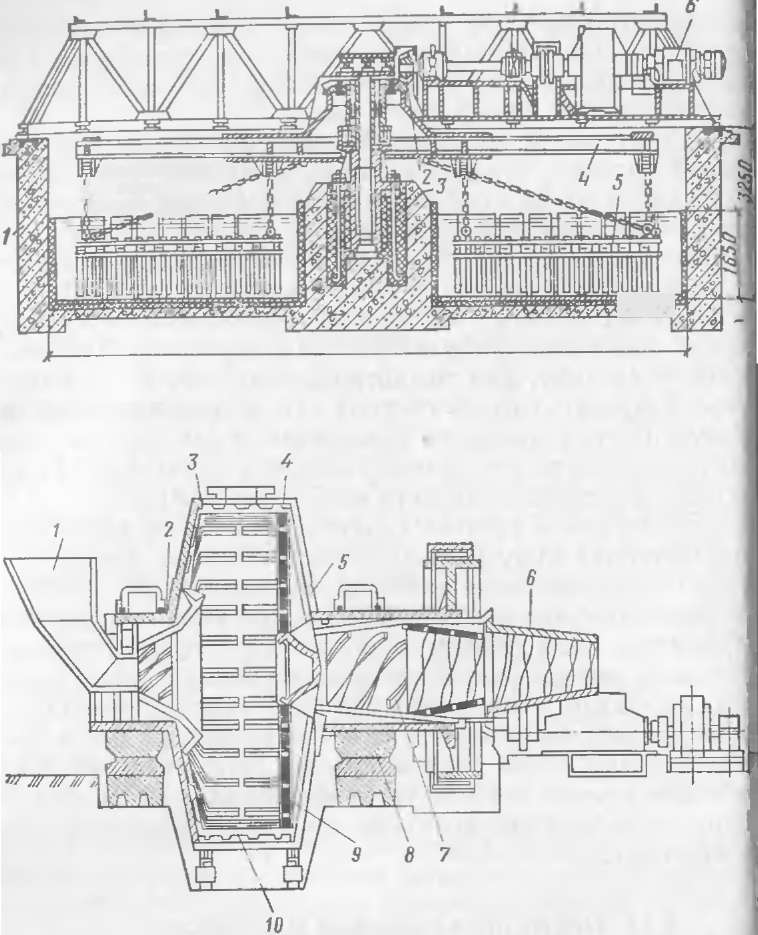 Болтушка цемента