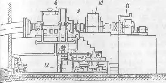 Схемы работы мельниц