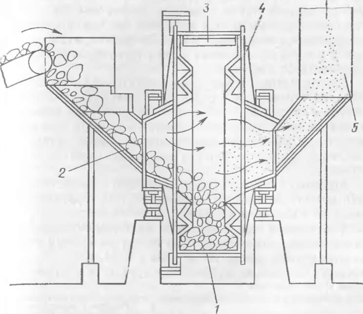 Тарельчатый питатель цемента