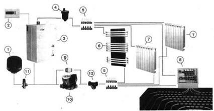 4.Индукционные котлы допустимо подключать по схеме естественной циркуляции воды, но рекомендуется все же использовать.
