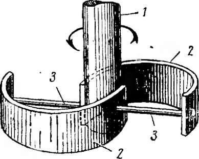 лопасти вертикальной глиномялки